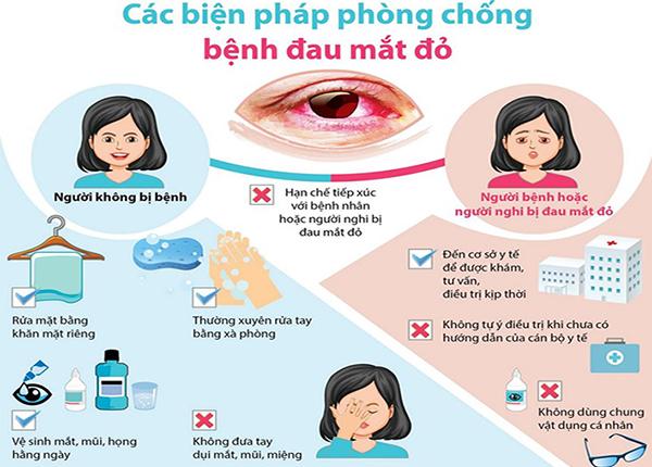 Các biện pháp phòng ngừa bệnh đau mắt đỏ