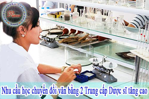 Nhu Cau Hoc Chuyen Doi Van Bang 2 Trung Cap Duoc Si Tang Cao