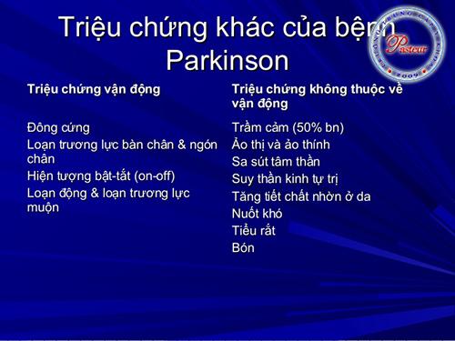 trieu-chung-khac-cua-benh-parkingson